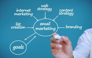 Your List, is The Most Valuable Asset of Your Business