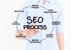 Tips to Remember About SEO Part 2