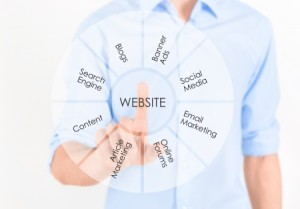 2 Steps to Making Money Online with Attraction Marketing